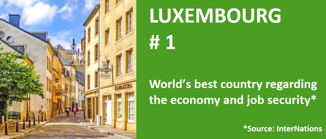 Best country to work in: Luxembourg