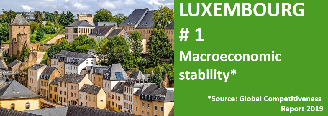 Luxembourg Competitiveness Index